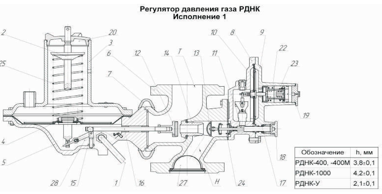регуляторы газа рднк 400